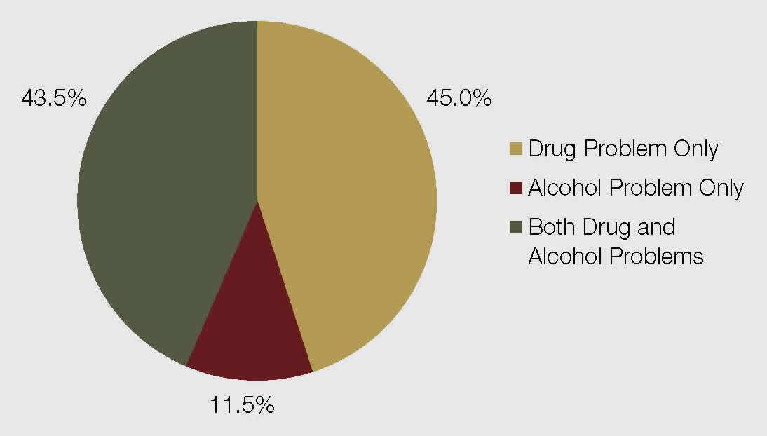 alcohol rehab in maryland